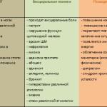 Рефлексология в формате БЦ. Часть 4. Результаты и отзывы.